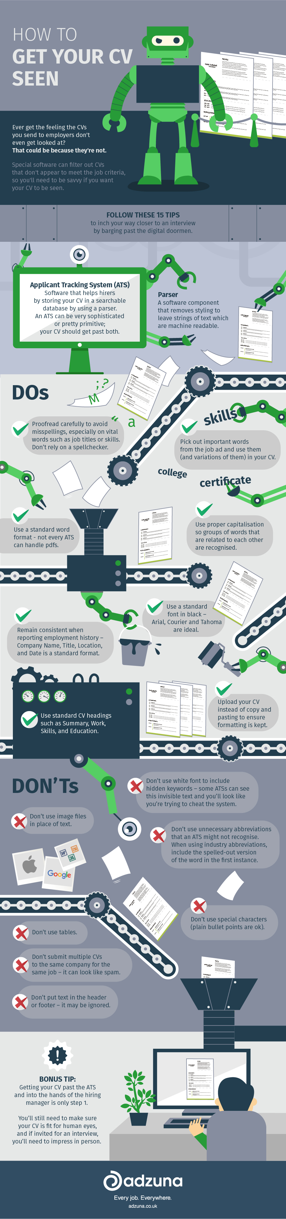 How To Get Your CV Seen infographic